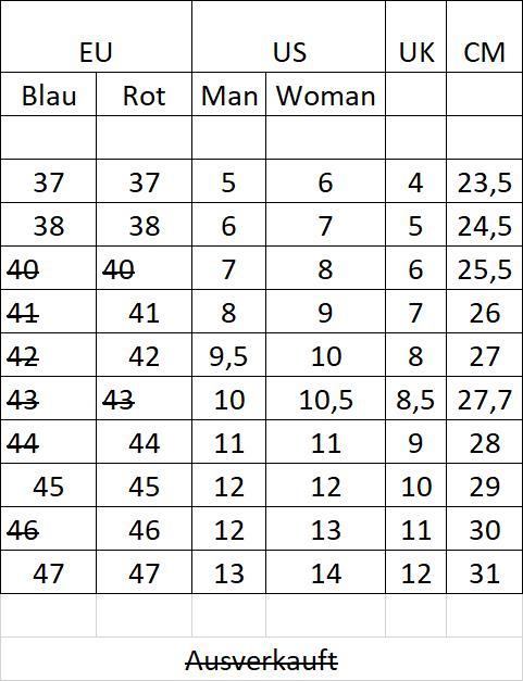 Landroller Grössen Tabelle